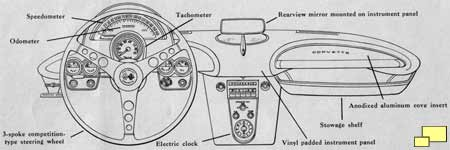1959 Chevrolet Corvette C1 dashboard - brochure illustration