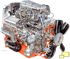 1965 Chevrolet Corvette Stingray fuel injected engine David Kimble cutaway