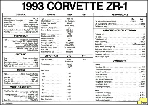 1993 Chevrolet Corvette ZR-1 Specifications