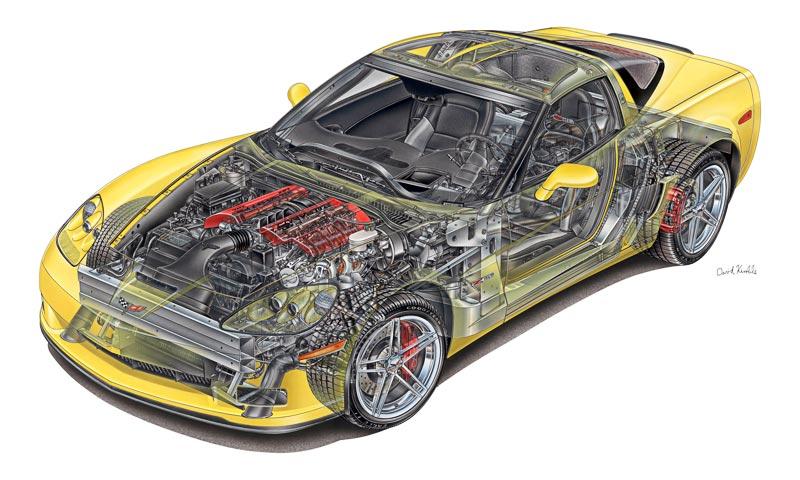 1977 Corvette For Sale >> 2006 Corvette C6 Z06 Aluminum Chassis Identifying Cues
