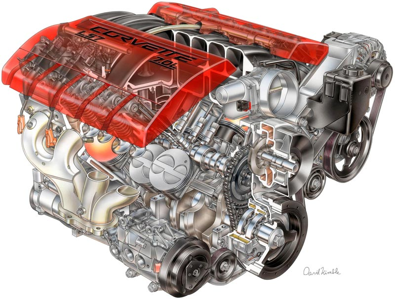 2006 Corvette C6 Ls7 Engine Facts And Details Detailed