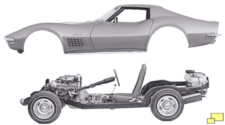 C3 Chevrolet Corvette body and chassis