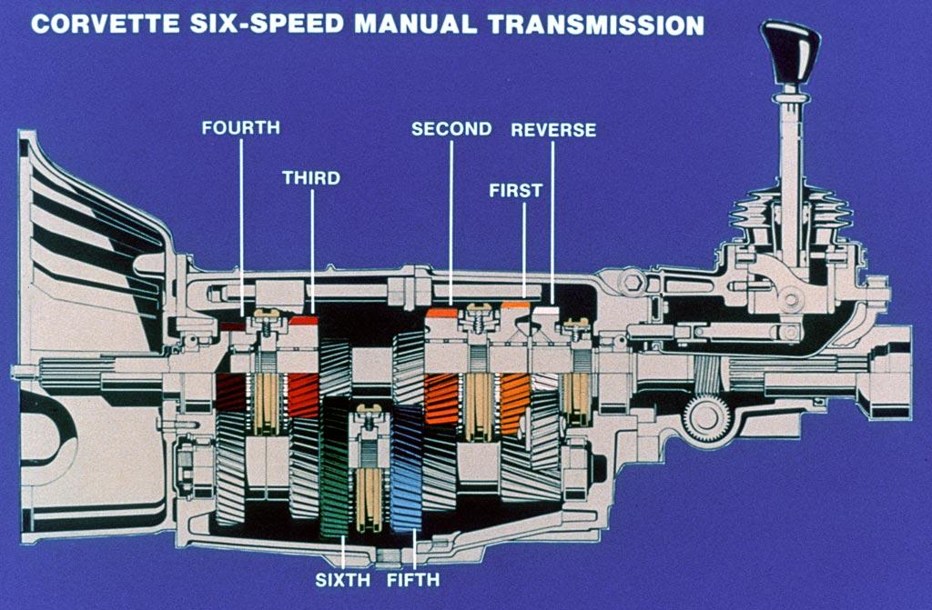 Chevrolet Corvette Six Sd Manual Transmission