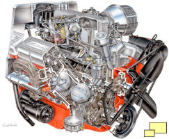 Classic David Kimble cutaway illustration of the Corvette fuel injected motor