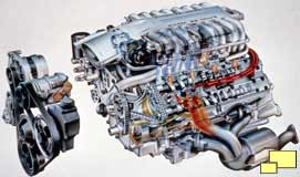 Corvette ZR-1 engine